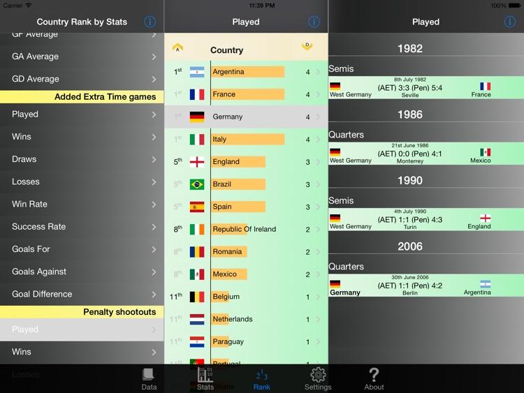 Football Championships Stats screenshot-3