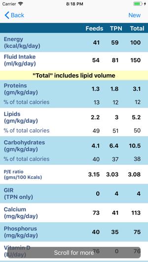 Nicu Nutrition Calculator On The App Store