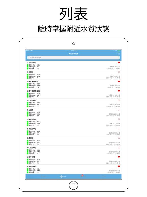 台北水質監測 screenshot 6
