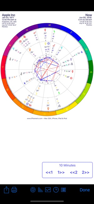 astrology software for apple mac