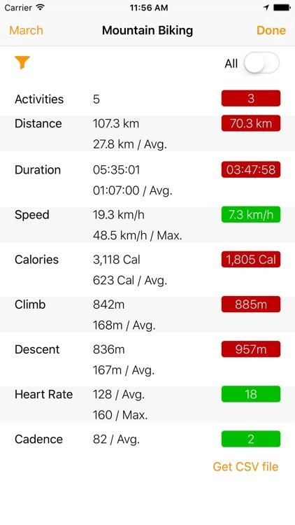Workout Beacn screenshot-3