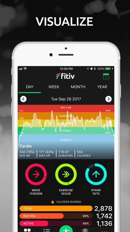 FITIV Ride GPS Route Tracker