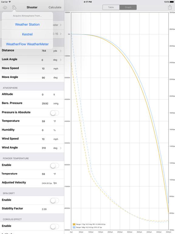 Shooter (Ballistics Calculator) screenshot