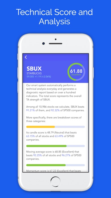 5min Chart For Stocks Market review screenshots