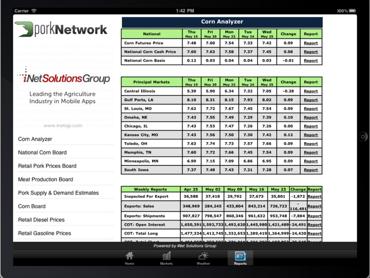 Pork Business Advisor for iPad screenshot-3