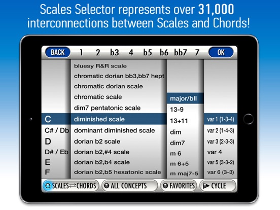 Conceptual Guitar Chord-Scales | App Price Drops