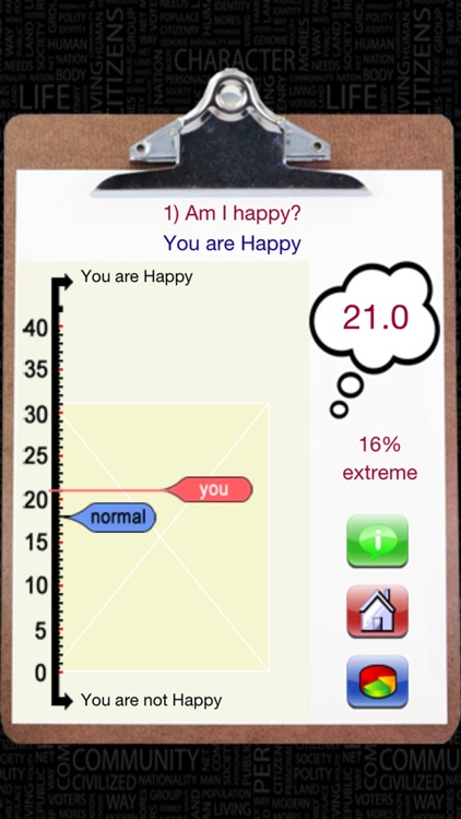 Personality Psychology Pro screenshot-3