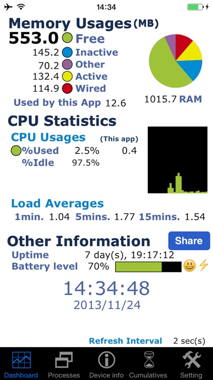 SysStats Monitor