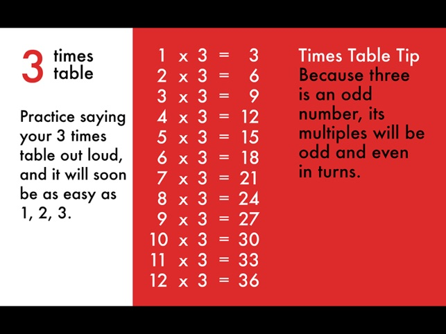10 Minutes A Day Times Tables On The App Store