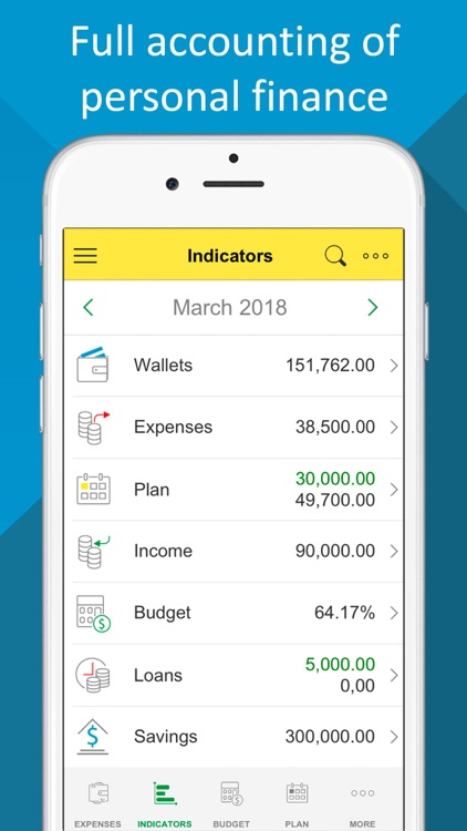 Budget Expense Tracker/Manager