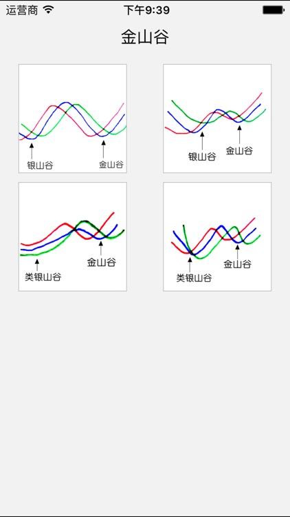均线制胜 screenshot-4