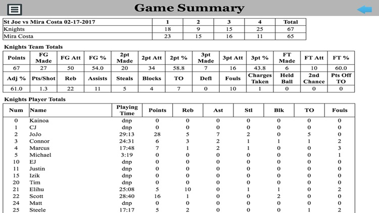 McStats BBall screenshot-4