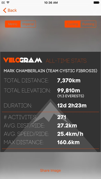 Velogram for Strava Cycling