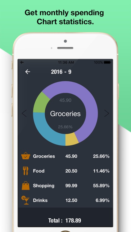 Daily Spending & Cost Tracker