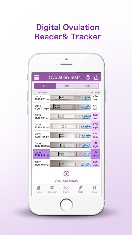 Premom Ovulation Calculator