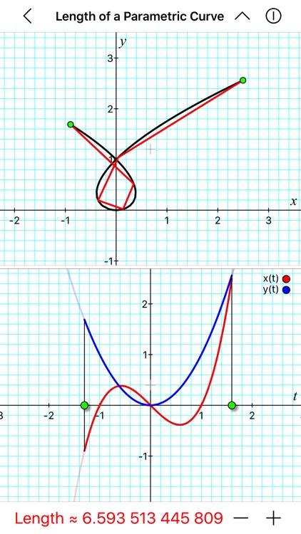 A Little Calculus