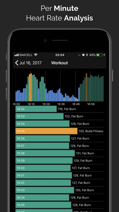 CardioBot - Heart Rate Tracker Screenshots