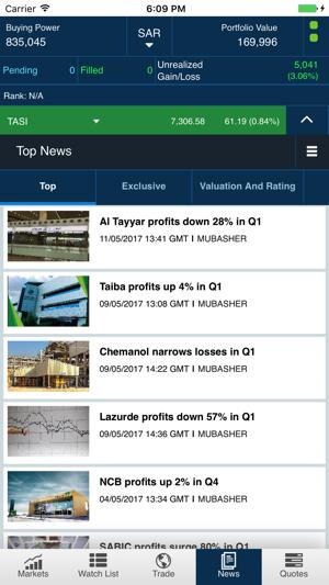Free Trading Simulator - Futures, Forex & Stocks | NinjaTrader