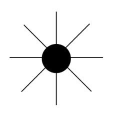 Activities of Dual circle wheel