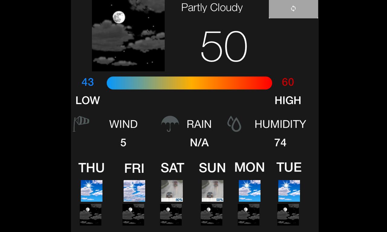 Instant NOAA Weather Forecast Pro