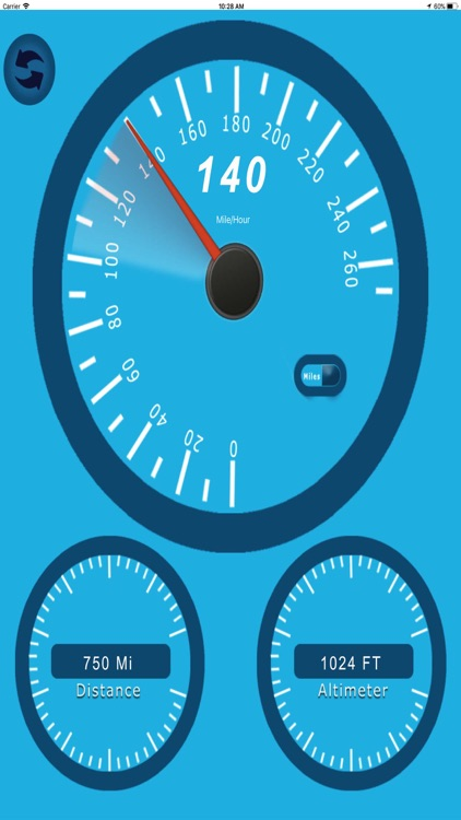 SpeedoMeter Dashboard screenshot-3