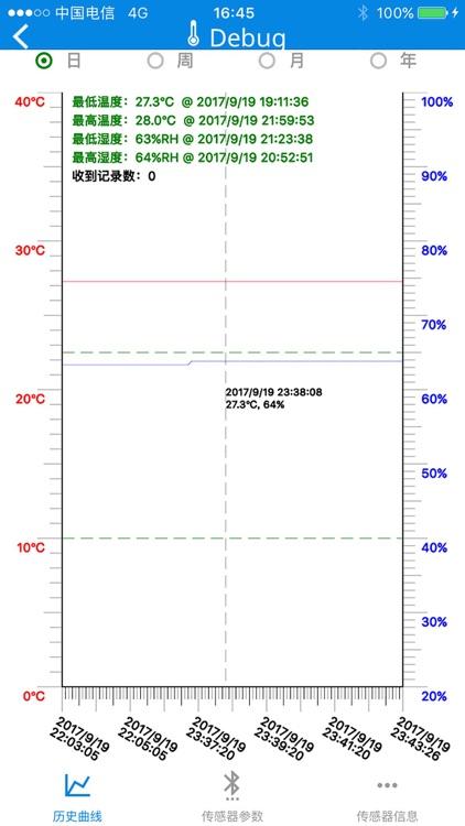 BLE温湿度计