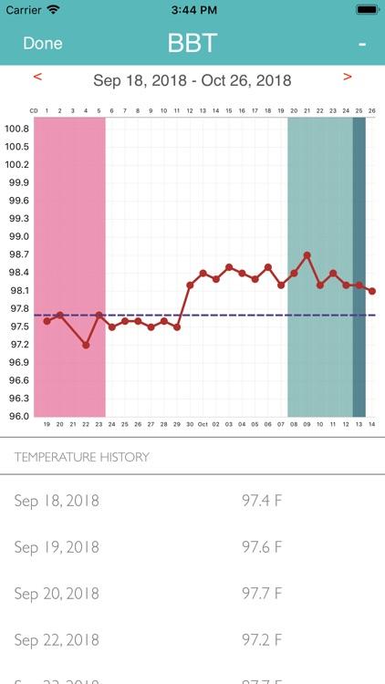 iPeriod Lite Period Tracker screenshot-6