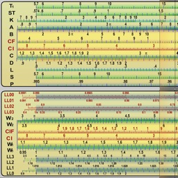 Digital Slide Rule