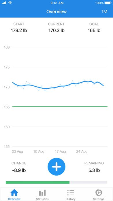 WeightFit: Weight Loss Tracker screenshot 1