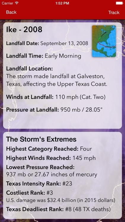 Texas Hurricanes