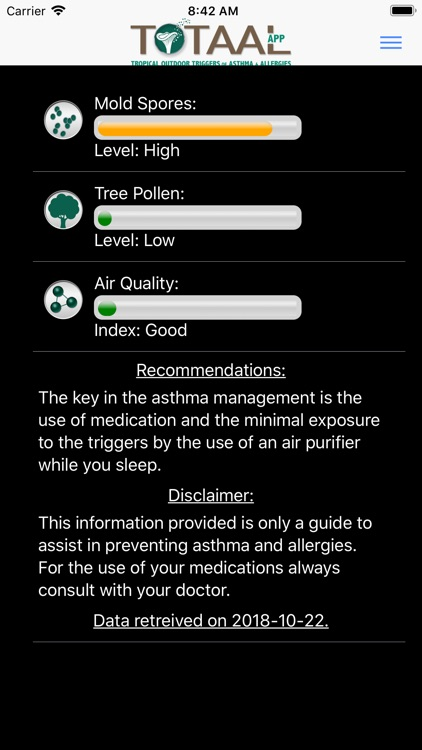 Totaal - Asthma and Allergies