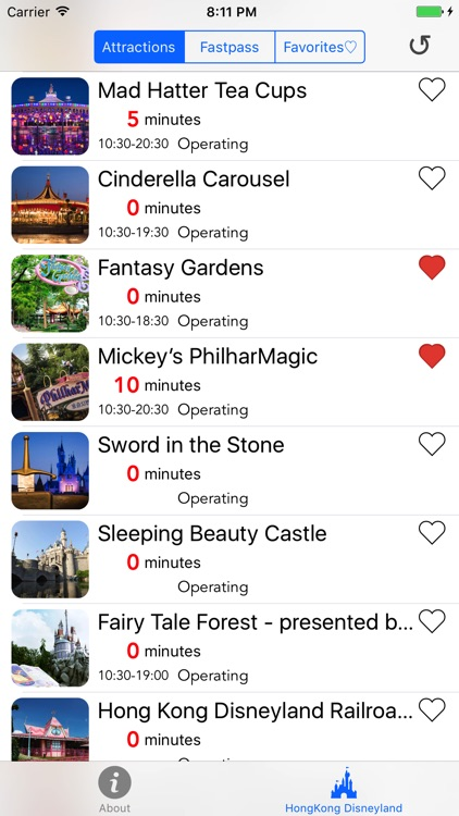Wait Times for HongKong Disneyland