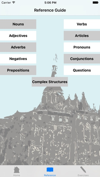 The French Grammar Guide
