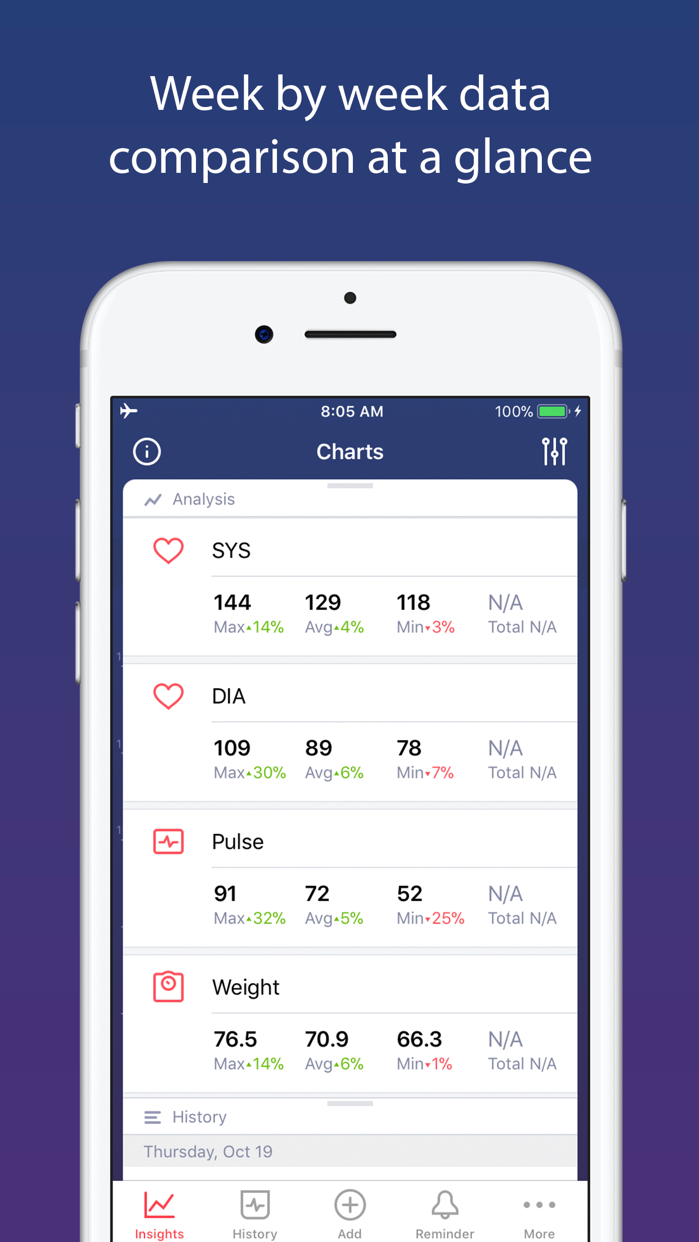 Smart Blood Pressure app Screenshot