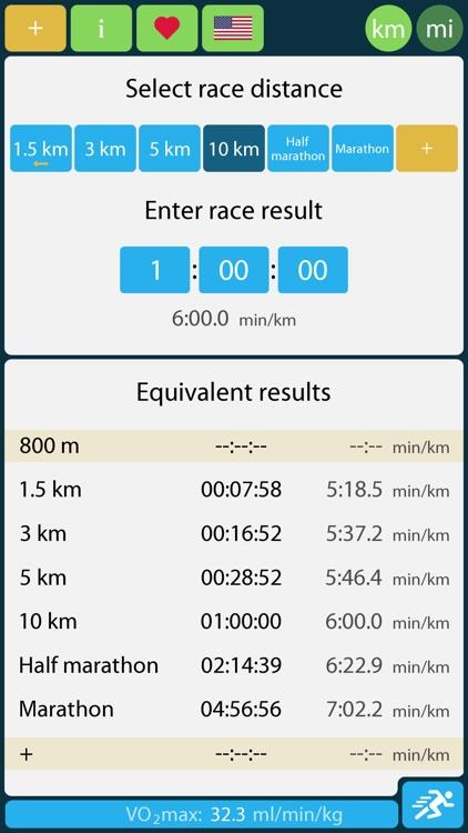 Race Time Predictor App