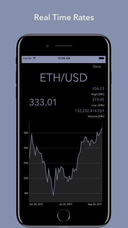 Crypto Monitor: Bitcoin Ticker