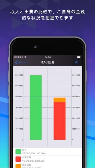 お金管理のスクリーンショット3