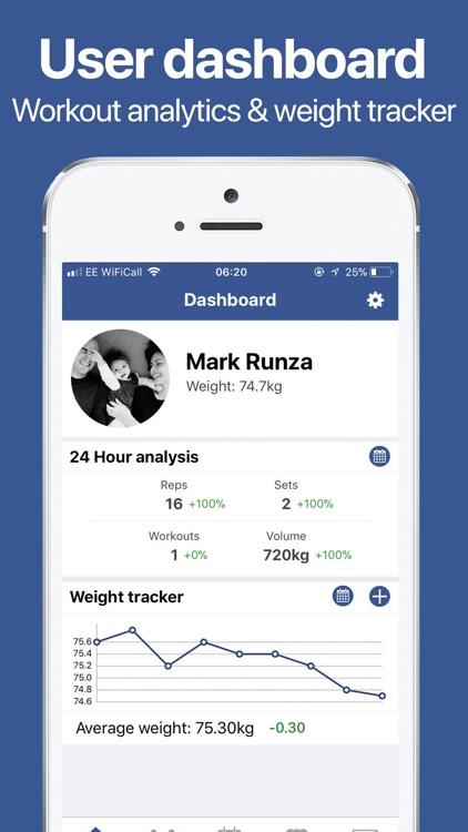 Gymster+ IIFYM Diet & Workout screenshot-7