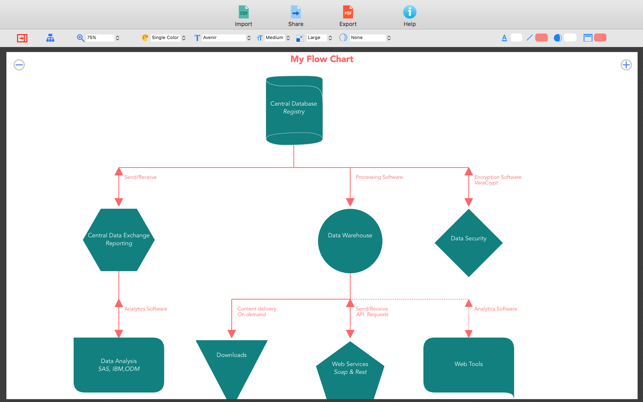 Hierarchy Flowchart Maker On The Mac App Store