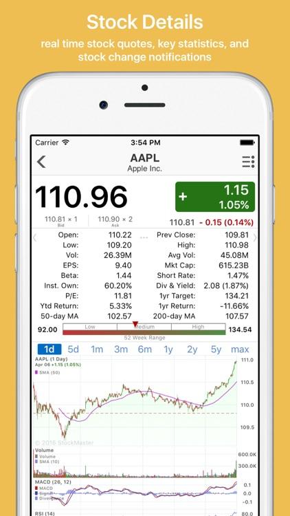 StockIdeal Pro: stocks market