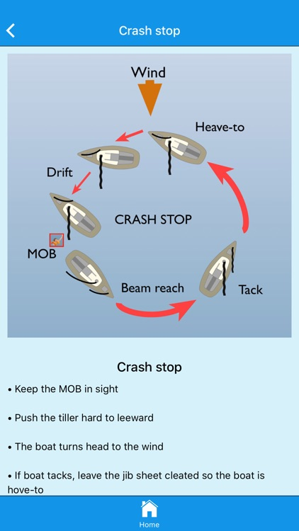 Safe Skipper - tips and advice screenshot-4