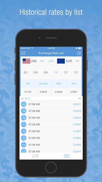 Currency Converter - Currencies Rates Conversion screenshot-4