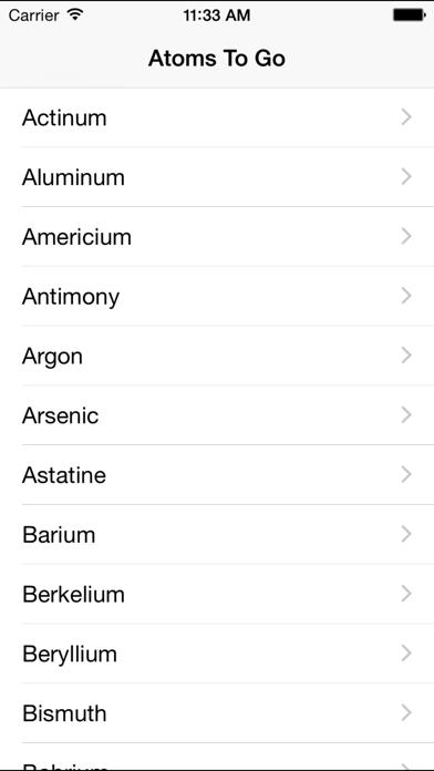Atoms To Go Periodic Table of the Elementsのおすすめ画像1