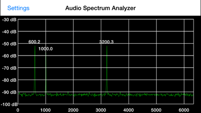 Audio Spectrum Analyzerのおすすめ画像4