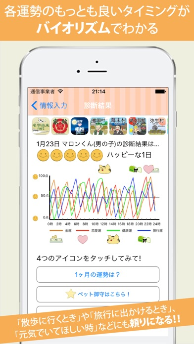 ペット占い〜名前で運勢診断 御守で開運〜紹介画像2