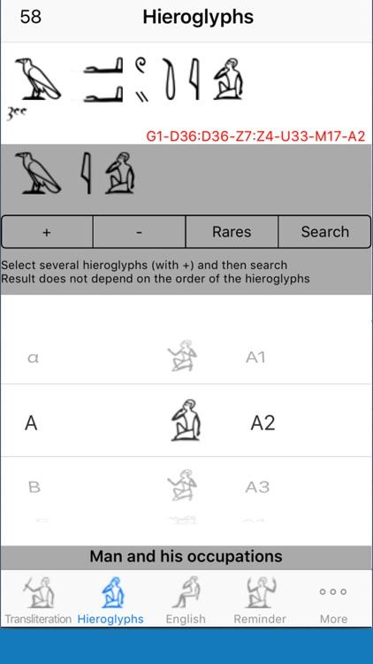 Aaou Hieroglyph Dictionary