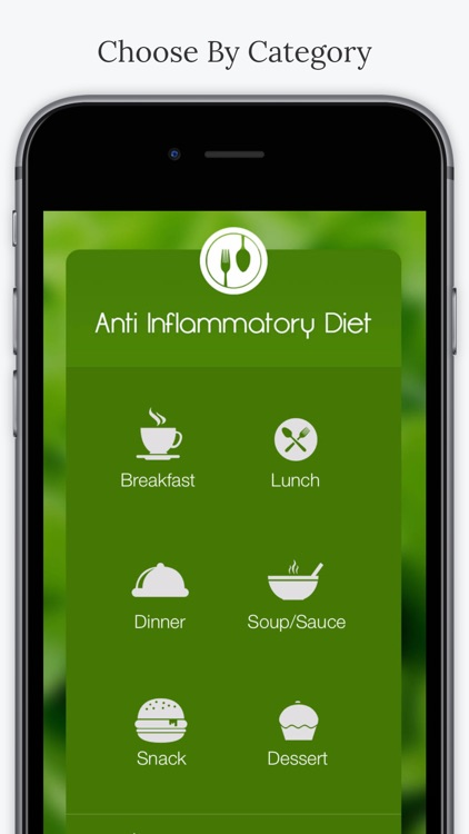Anti Inflammatory Diet. screenshot-1