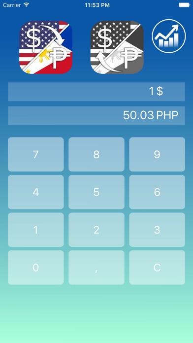 USD Dollar PHP Philippine Peso Converter屏幕截圖1