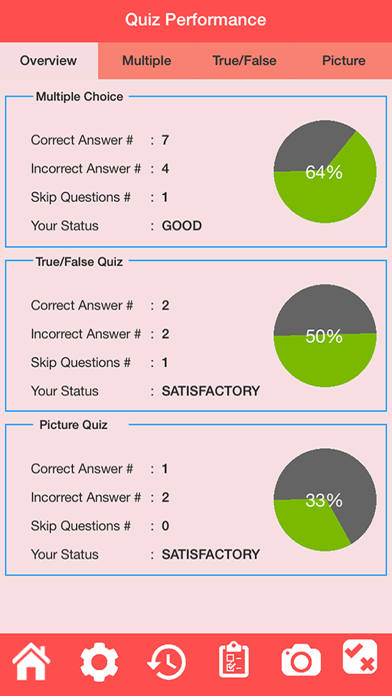 Human Urinary System Quiz screenshot 10