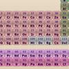 Kiran Kumar Ragam - Periodic Table . artwork